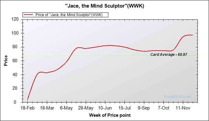 2010_11_18_jace__the_mind_sculptor_wwk.png