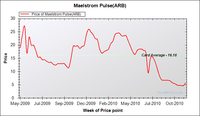 2010_11_18_maelstrom_pulse_arb.png