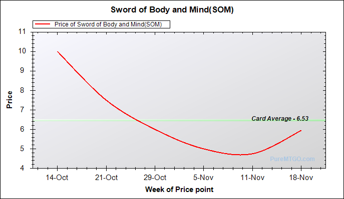 2010_11_18_sword_of_body_and_mind_som.png
