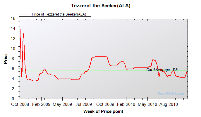 2010_11_18_tezzeret_the_seeker_ala.png