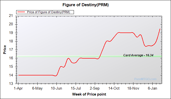 2011_01_20_figure_of_destiny_prm.png