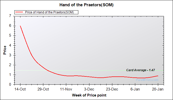 2011_01_20_hand_of_the_praetors_som.png