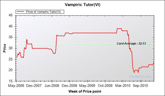 2011_01_20_vampiric_tutor_vi.png