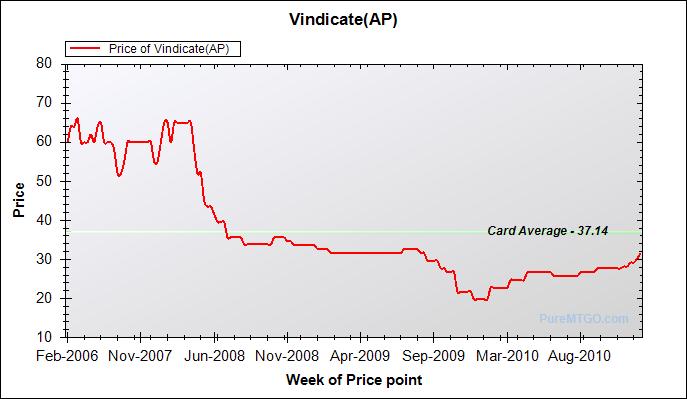 2011_01_20_vindicate_ap.png